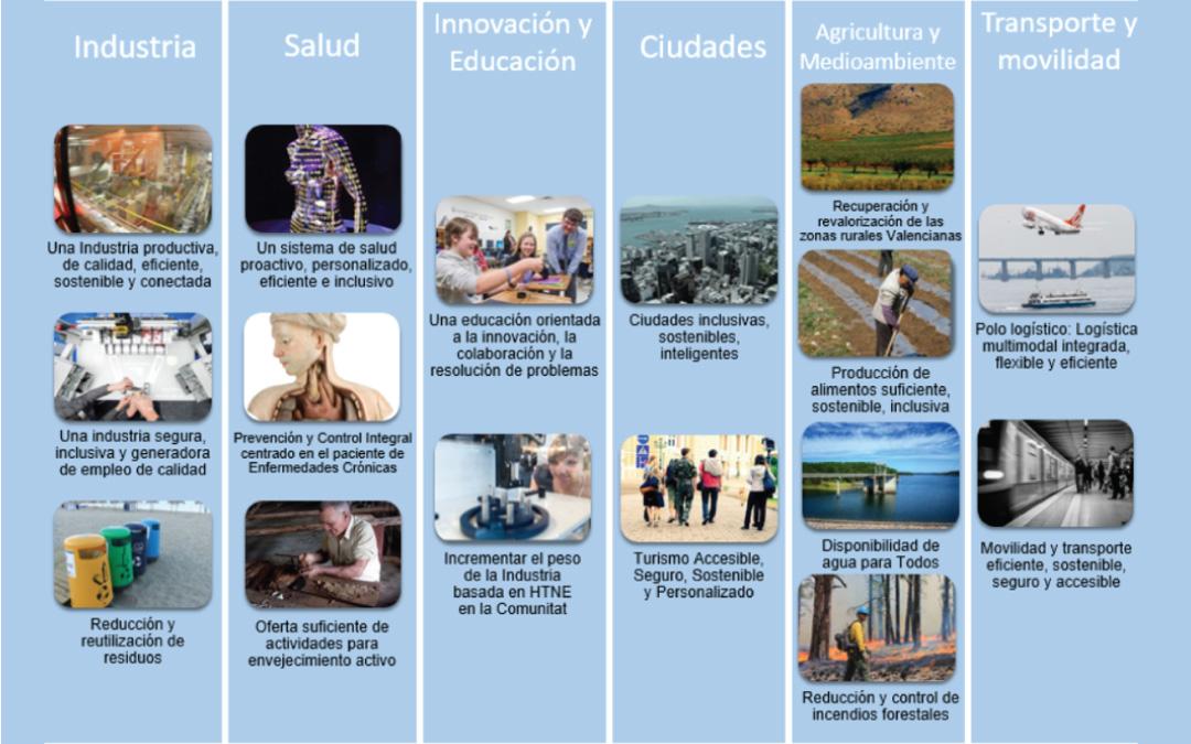 Misiones de i+D para Comunitat Valenciana